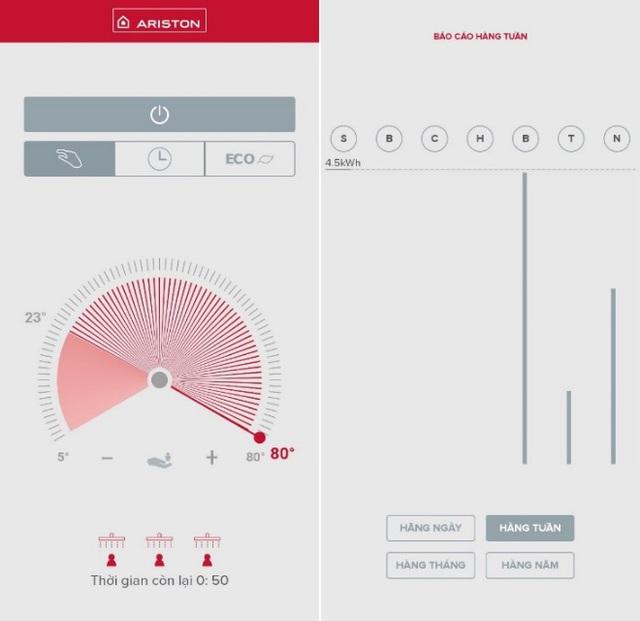 Bình nước nóng Wi-Fi: Giải pháp tiên tiến dành cho các căn hộ thông minh - Ảnh 3.