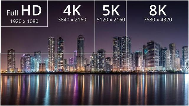 Vì sao muốn chọn mua đỉnh cao TV thì phải tìm đến TV 8K - Ảnh 3.