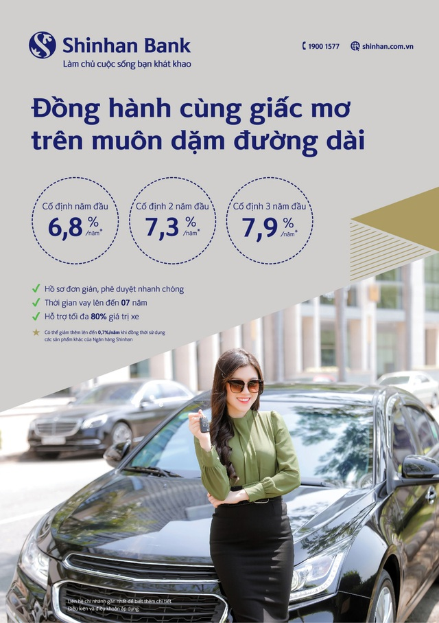 Sở hữu nhà và xe ô tô với lãi suất cực thấp từ Ngân hàng Shinhan - Ảnh 2.