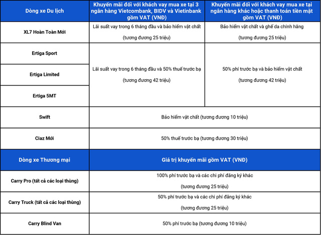 """XL7 hoàn toàn mới - """"Ngôi sao đang lên"""" của Suzuki tại thị trường Việt Nam - Ảnh 1."""