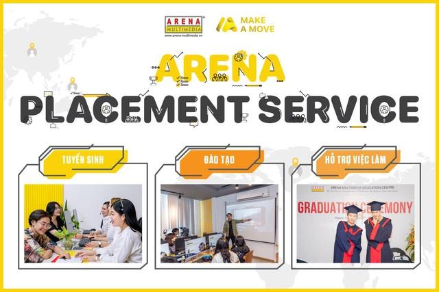 Arena Placement Service - Vũ trụ việc làm dành cho hàng nghìn sinh viên ngành thiết kế - ảnh 1