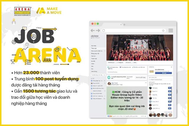 Arena Placement Service - Vũ trụ việc làm dành cho hàng nghìn sinh viên ngành thiết kế - ảnh 2
