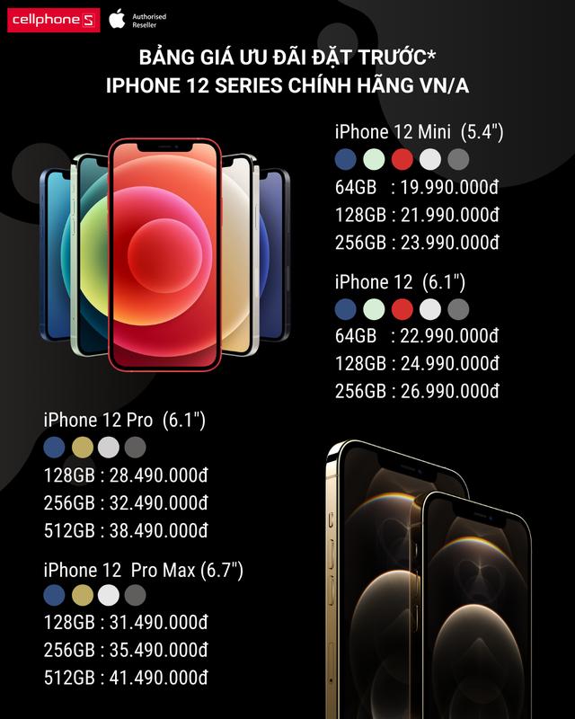 iPhone 12 series đã có giá dự kiến tại Việt Nam, bạn có lên đời? - Ảnh 1.