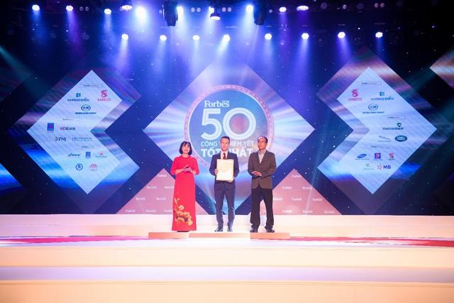 Tập đoàn Nam Long (Hose: NLG) lần thứ 5 có tên trong danh sách 50 Công ty niêm yết tốt nhất - Ảnh 1.