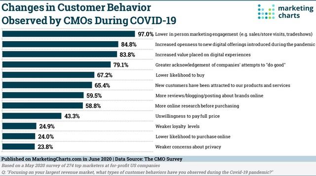 """Super App và Social Commerce: Xu hướng """"bắt"""" khách hàng tiêu tiền trong vui vẻ - Ảnh 1."""