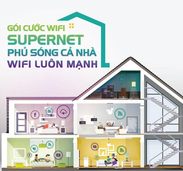 Home Wifi Viettel – Điểm 10 chất lượng thời công nghệ 4.0 - Ảnh 1.