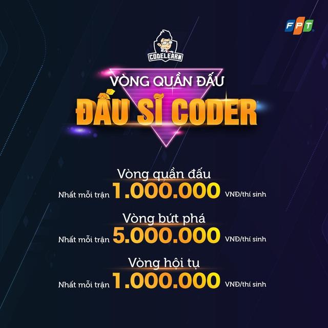 """Coder tranh tài tại đấu trường công nghệ """"ảo"""" độc đáo tại Việt Nam - Ảnh 3."""