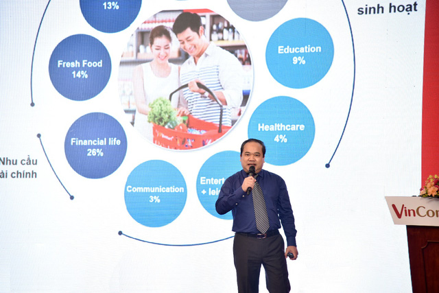 Vinmart & Vinmart+ cùng các đối tác dẫn dắt thị trường bán lẻ Việt Nam 2021 - 2025 - Ảnh 2.