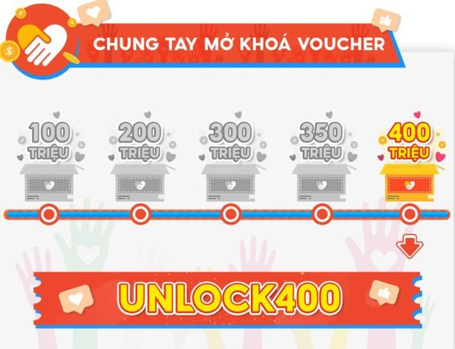 Người dùng AirPay bắt ngay cơ hội săn deal 1K cùng voucher giảm 100K trên Shopee, duy nhất ngày 11.11! - Ảnh 5.