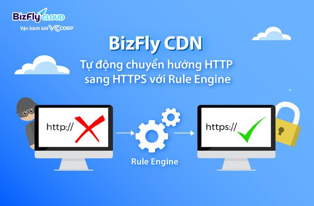Tự động chuyển hướng HTTP sang HTTPS, tối ưu thêm điểm SEO website ngay với giải pháp này - Ảnh 3.