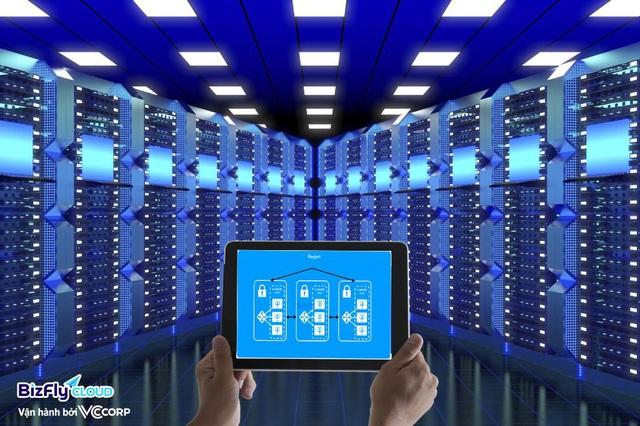 Multi Data Center Tier 3: Nâng cấp hạ tầng - Loại bỏ nỗi lo sập hệ thống bất ngờ của doanh nghiệp thời đại số - Ảnh 3.