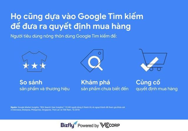 """Xu hướng tìm kiếm của người Việt năm 2020 - """"Đại dương xanh"""" cho doanh nghiệp - ảnh 3"""