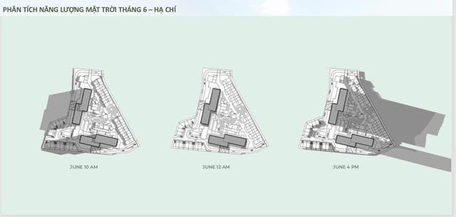 Tập đoàn thiết kế hàng đầu Dubai thiết kế tháp xanh biểu tượng Ecopark - Ảnh 7.