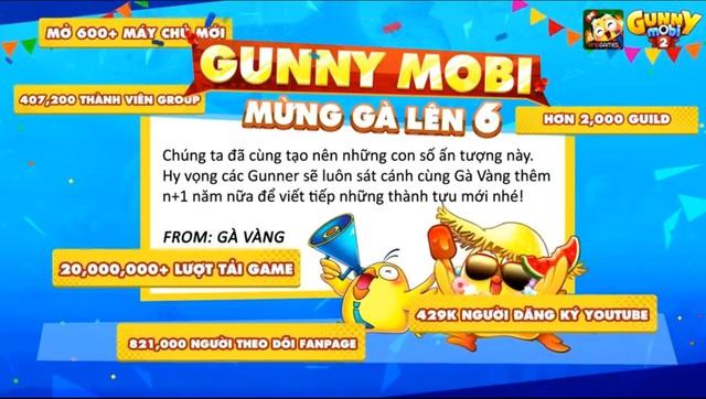 Cộng đồng Gunner hào hứng tham gia chuỗi sự kiện mừng sinh nhật Gunny Mobi lên 6 - Ảnh 1.