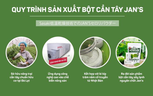 Bột cần tây Jan's - Sản phẩm của tình yêu nông nghiệp Việt - Ảnh 3.