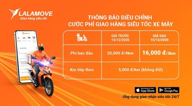Lalamove Việt Nam điều chỉnh cước phí để chia sẻ cùng khách hàng doanh nghiệp - Ảnh 1.