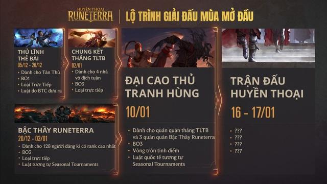 Điều game thủ Huyền Thoại Runeterra mong chờ bấy lâu đã đến: Giải đấu Bậc Thầy Runeterra chính thức khởi tranh - Ảnh 1.