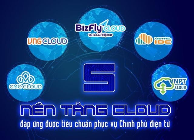 Chinh phục con quái vật khổng lồ Điện toán đám mây: 5 nền tảng đáp ứng tiêu chí xây dựng Chính phủ điện tử - Ảnh 3.