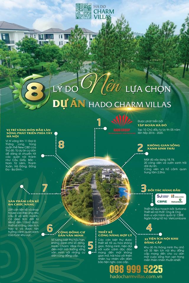 8 lý do nên chọn dự án Hado Charm Villas - Ảnh 1.