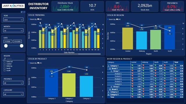 Tầm quan trọng của dữ liệu và tác động của việc phân tích dữ liệu đối với doanh nghiệp - Ảnh 2.