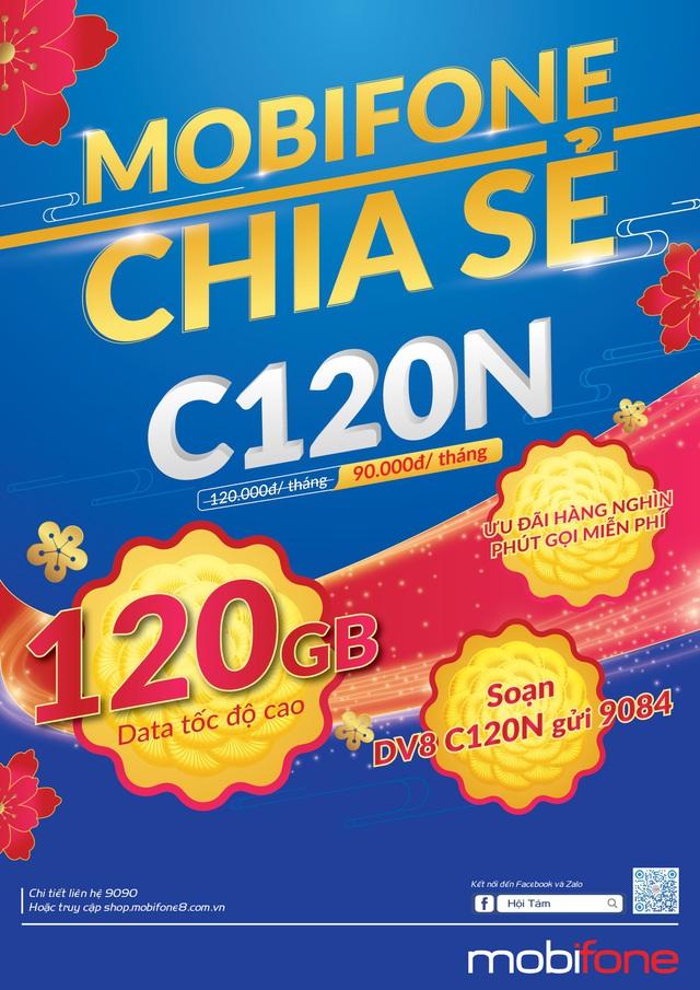 C120N: Bạn đồng hành của ứng dụng chạy bộ - Ảnh 2.