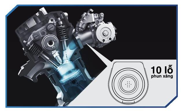 Yamaha Exciter 155 VVA - Côn tay thể thao cỡ nhỏ lấy cảm hứng từ YZF-R1 - Ảnh 4.
