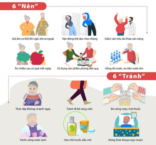 Tuổi 50 và nguy cơ đột quỵ mùa lạnh: Làm sao để phòng tránh? - Ảnh 3.