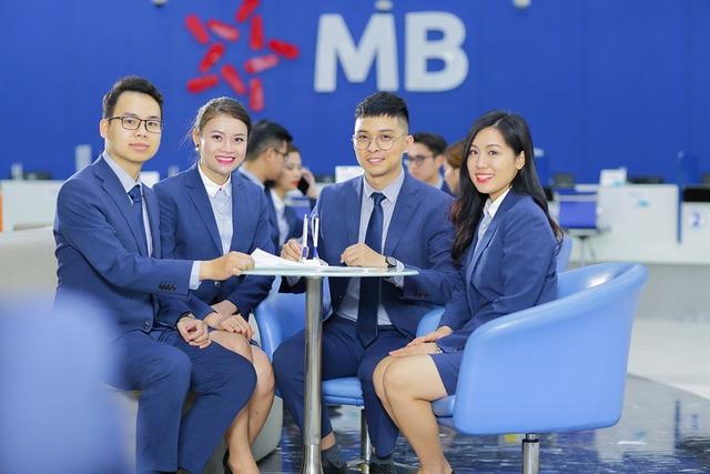 MB tung gói tín dụng 10.000 tỷ đồng hỗ trợ doanh nghiệp SME - Ảnh 1.