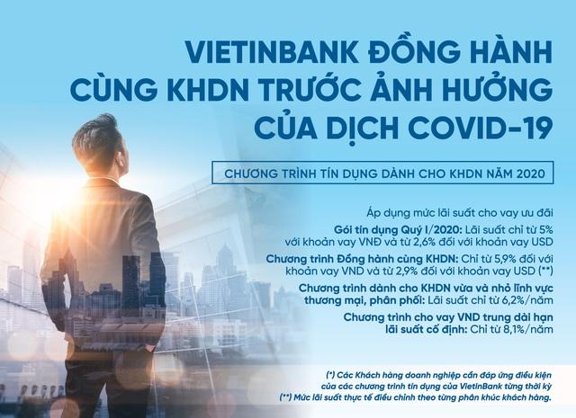 VietinBank đồng hành cùng doanh nghiệp trong mùa dịch Covid-19 - Ảnh 1.