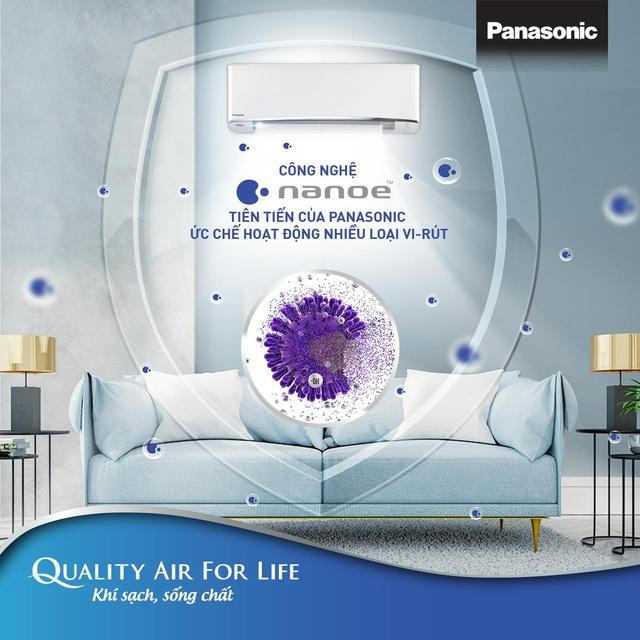 Công nghệ lọc khí Panasonic nanoe™ ức chế hoạt động của nhiều loại vi khuẩn, vi-rút - Ảnh 1.