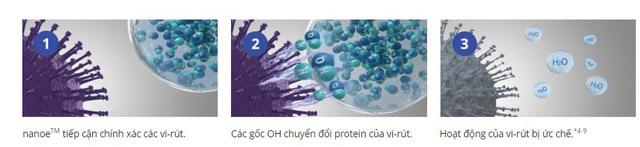 Bên cạnh Covid - 19, không nên chủ quan với các virus gây bệnh khác - Ảnh 1.