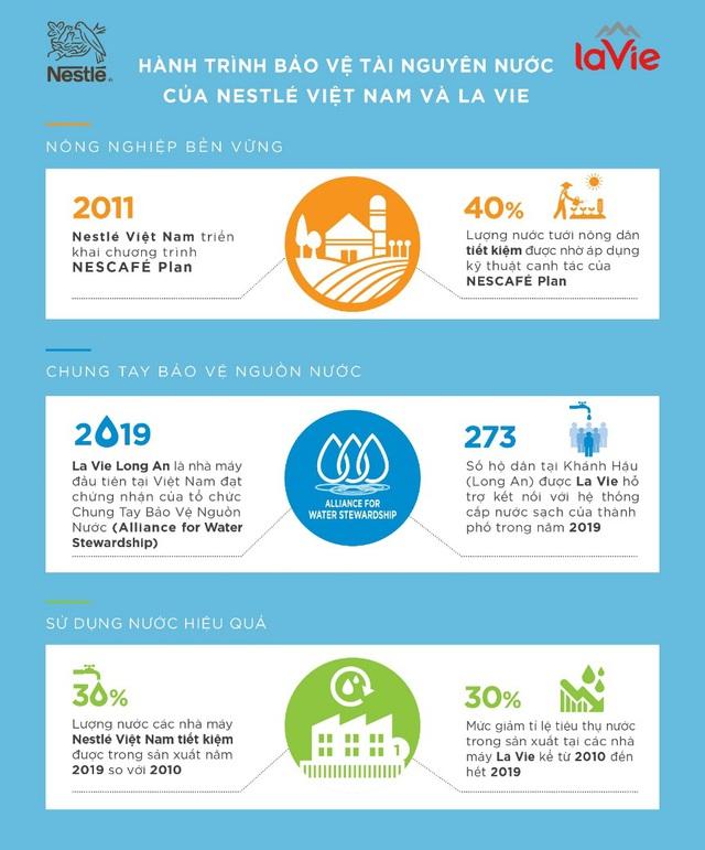 Hỗ trợ 110.000 lít nước khoáng La Vie cho người dân vùng hạn mặn - Ảnh 3.