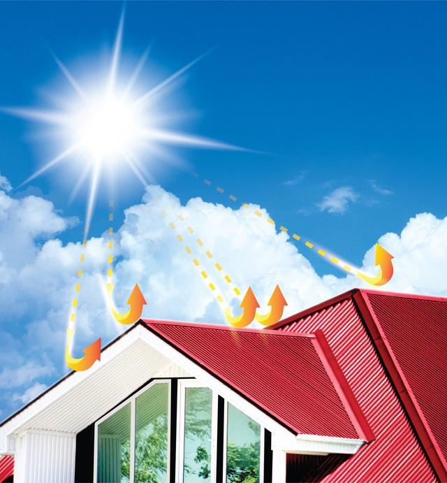 Đột nhập nhà máy, xem quy trình để thấy vì sao tôn siêu bền Hoa Sen Gold là lựa chọn vàng bảo vệ mái ấm của bạn - Ảnh 4.