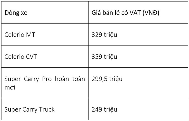 Suzuki Việt Nam ưu đãi hàng chục triệu đồng cho khách mua ô tô tháng 3 - Ảnh 7.
