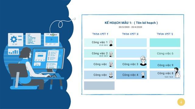 6 tiêu chí lựa chọn công nghệ giúp đội nhóm làm việc từ xa - Ảnh 1.