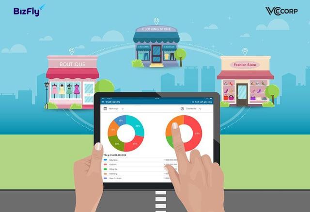 Shopfly - Giải pháp quản lý bán hàng, kích hoạt online chỉ trong 5 phút - Ảnh 4.