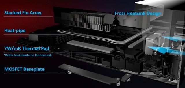 MSI giới thiệu sản phẩm bo mạch chủ thế hệ mới hỗ trợ vi xử lí Intel Core I thế hệ thứ 10 - Ảnh 2.
