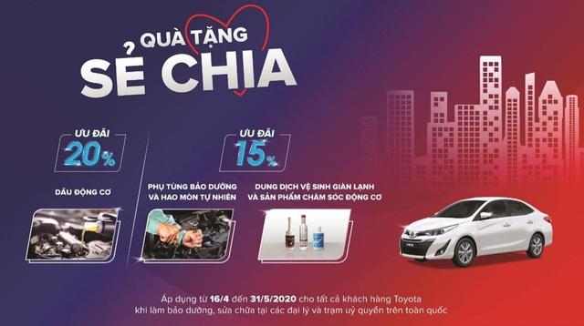 Toyota ưu đãi bảo dưỡng xe đến 20% - Ảnh 1.