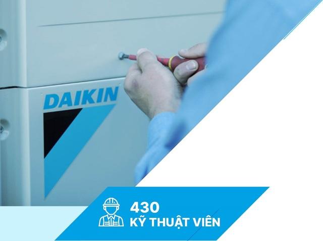 Daikin Việt Nam tiên phong giới thiệu ứng dụng đặt dịch vụ sửa chữa máy lạnh - Ảnh 2.