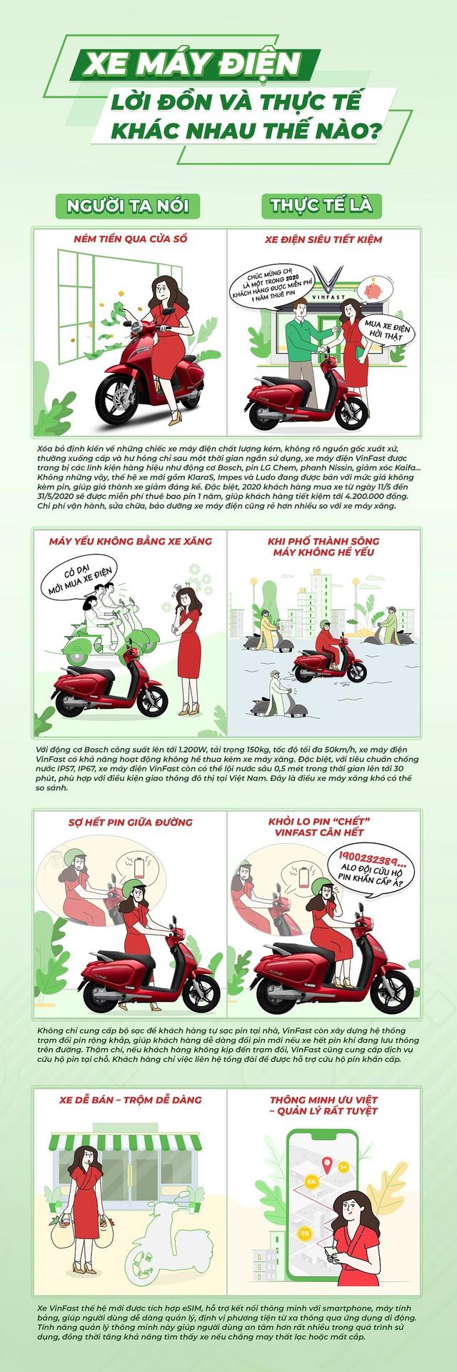 Xe máy điện – Sự khác biệt giữa lời đồn và thực tế - ảnh 1