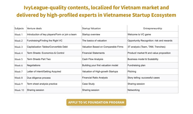 Chương trình đào tạo Venture Capital - VC đầu tiên tại Việt Nam - Ảnh 2.