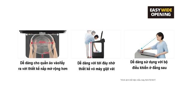 5 công nghệ đáng giá từ thương hiệu máy giặt lồng đứng có doanh thu top 1 Việt Nam - Ảnh 3.