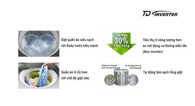 5 công nghệ đáng giá từ thương hiệu máy giặt lồng đứng có doanh thu top 1 Việt Nam - Ảnh 4.