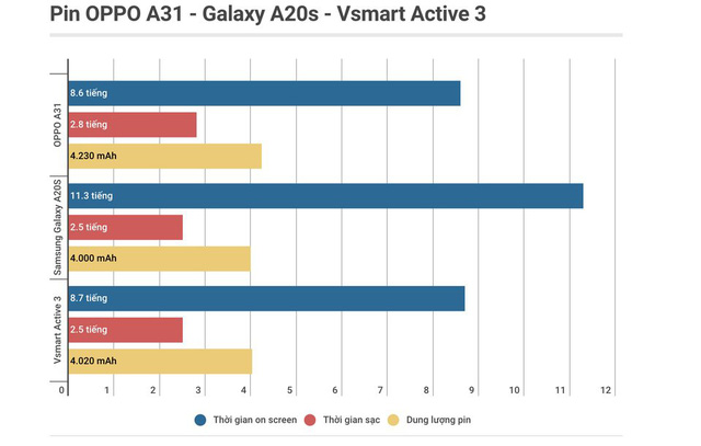 Vsmart Active 3 - đi tìm sự cân bằng giữa hiệu năng và pin - ảnh 2