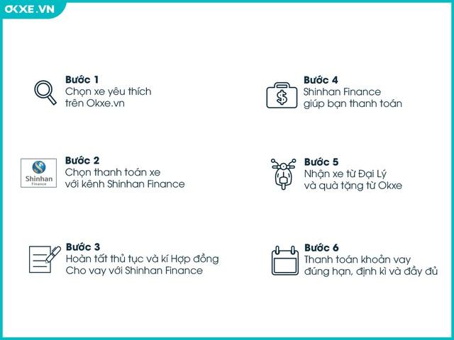 """Có ngay xe máy """"3 Tốt"""" trên OKXE - Thanh toán tiện ích với khoản vay tín chấp Shinhan Finance - Ảnh 1."""