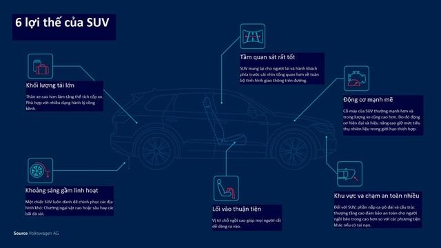 """""""Flagship"""" của Volkswagen: Touareg và xu hướng SUV - Ảnh 1."""