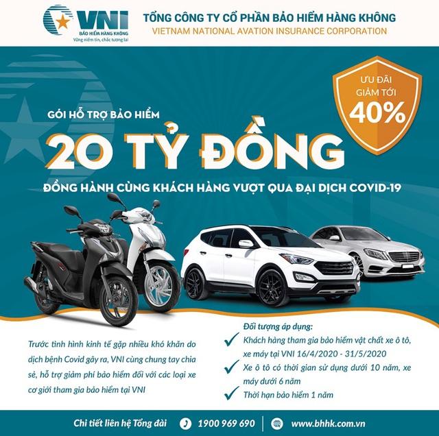 Bảo hiểm Hàng không (VNI) giảm phí cao nhất 40% cho chủ ô tô, xe máy - Ảnh 1.