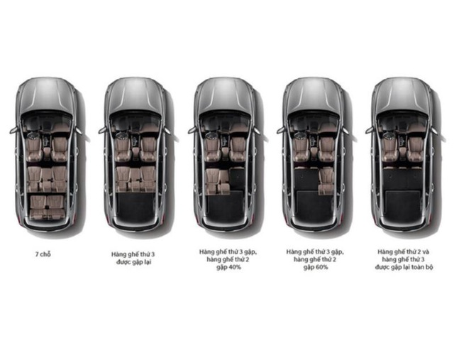 Hyundai Santa Fe 2019 – SUV đô thị chưa có dấu hiệu hạ nhiệt - Ảnh 3.