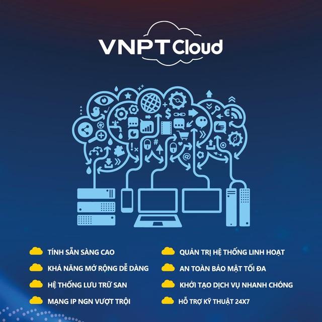 VNPT Cloud giúp đẩy nhanh chuyển đổi số doanh nghiệp - Ảnh 2.