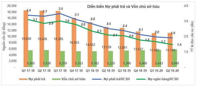 """Động lực nào giúp cổ phiếu Hoa Sen (HSG) tăng """"phi mã"""" trong gần 3 tháng qua? - Ảnh 8."""